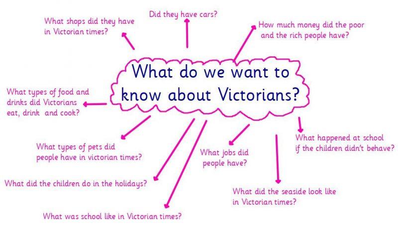 victorian-questions